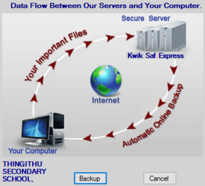 Automatic Online Backup